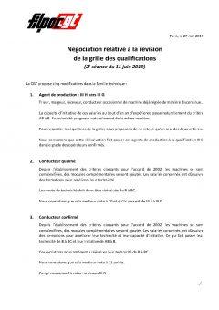 Négociation relative à la révision de la grille des qualifications