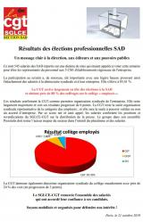 SAD (Presstalis) : le SGLCE-CGT, premier syndicat !