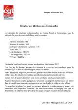 Presstalis Bobigny : le SGLCE-CGT fait 98 % aux élections CSE !